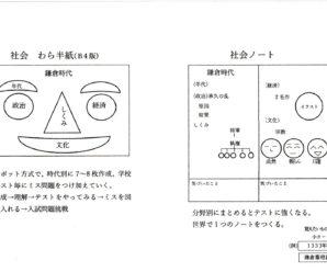 【お知らせ】8/31 新設コースについて